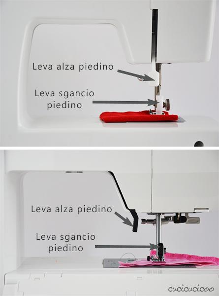L'Anatomia della macchina da cucire: Impara a cucire a macchina, Lezione 1