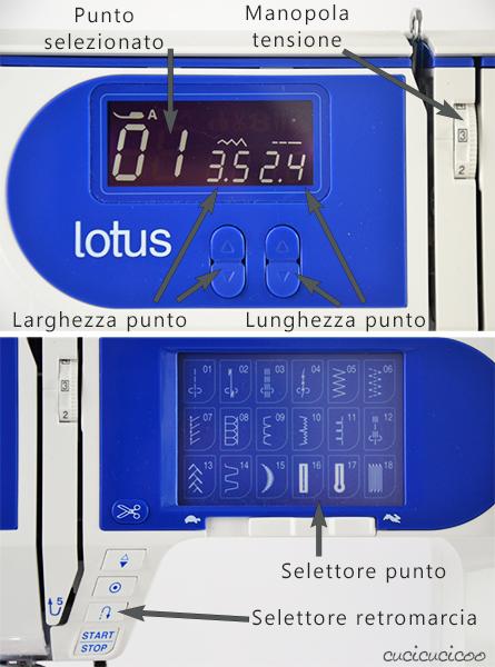 L'Anatomia della macchina da cucire: Impara a cucire a macchina, Lezione 1 - Elna Lotus