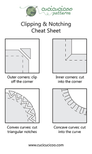 Super convenient cheat sheet for how to clip and notch curves and corners when turning and topstitching. Part of the Learn to Machine Sew series at www.cucicucicoo.com!