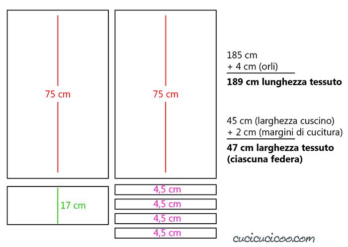 Come calcolare le dimensione della federa personalizzata al tuo cuscino del letto.
